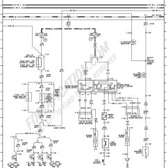 Dodge Ram Fuse Box Diagram How To Do A Spider On Powerpoint 1972 Ford Truck Wiring Diagrams - Fordification.com
