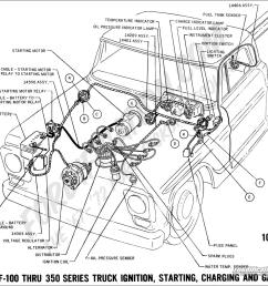 1968 f 100 thru f 350 ignition starting charging and gauges ford truck technical drawings and schematics  [ 1241 x 1100 Pixel ]