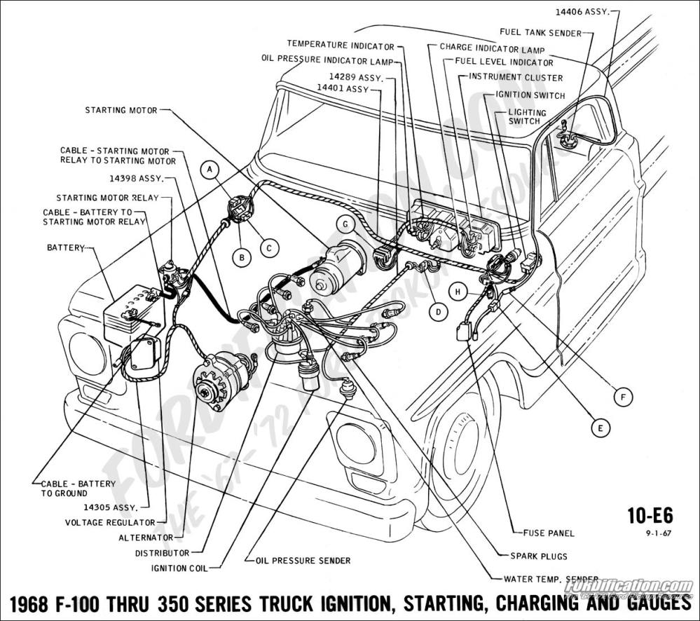 medium resolution of 1968 f 100 thru f 350 ignition starting charging and gauges ford truck technical drawings and schematics