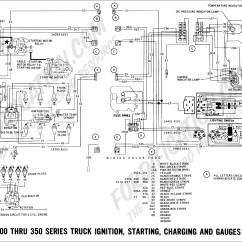 1968 F100 Wiring Diagram 1994 Jeep Cherokee Stereo Ford Truck Technical Drawings And Schematics Section H