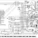 Wiring Diagram For 79 Ford Truck 93 Tempo Wiring Diagram Begeboy Wiring Diagram Source
