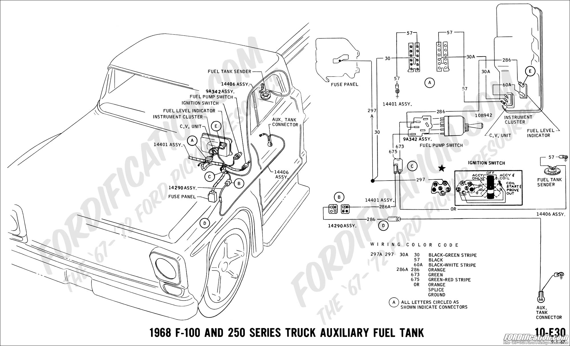 Ford Fuel Gauge Wiring Diagram