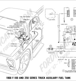 ford truck technical drawings and schematics section h wiring 2012 ford f350 fuse diagram for 2012 [ 2000 x 1215 Pixel ]