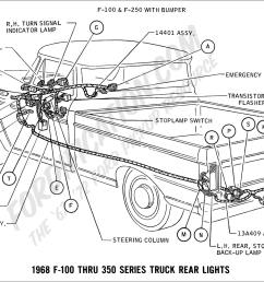 wiring diagram for 1968 ford f100 pick up simple wiring schema dodge truck diagrams ford truck diagram [ 1920 x 1146 Pixel ]