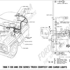 1968 Camaro Wiring Diagram Online Surround Sound Wiper Switch Www Toyskids Co Ford Truck Technical Drawings And Schematics Section H Motor Schematic 67