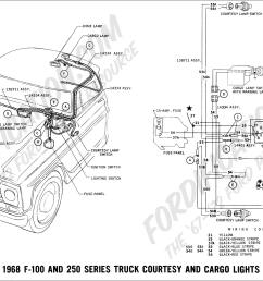 ford truck technical drawings and schematics section h wiring1968 f 100 and f 250 courtesy and [ 1920 x 1169 Pixel ]