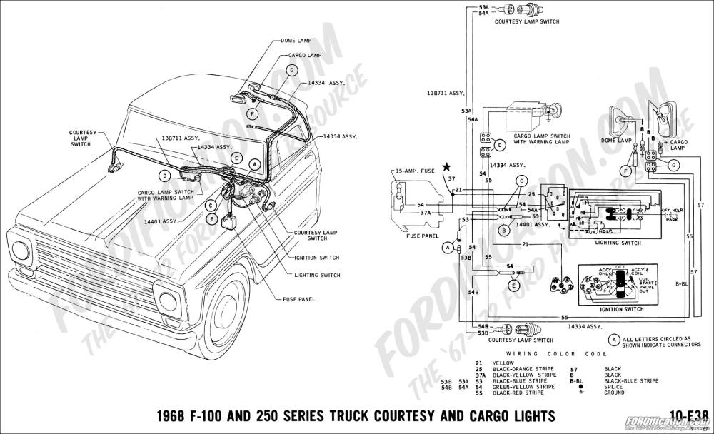 medium resolution of ford truck technical drawings and schematics section h wiring1968 f 100 and f 250 courtesy and