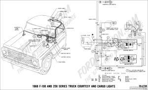 Ford F250 Camper Wiring  Wiring Diagram