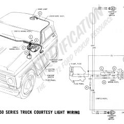 1978 Dodge Truck Ignition Wiring Diagram 03 Ford F150 1967 Data F100 Switch Great Installation Of 1963