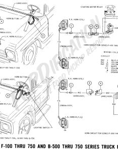 Ford radio wiring diagram truck dash schematic  harness also rh smus
