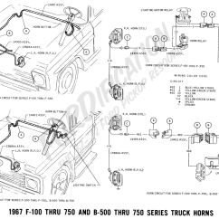 1968 F100 Wiring Diagram Frog Brain Functions Ford Truck Technical Drawings And Schematics Section H