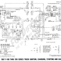 Car Starter Wiring Diagram Sony Auto Cd Player Ford F750 Data Solenoid