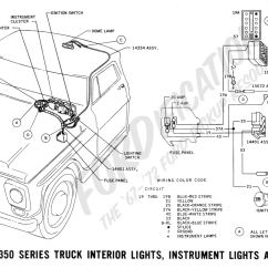 72 Ford F250 Wiring Diagram Photocell Light Sensor F 250 Ignition Get Free Image