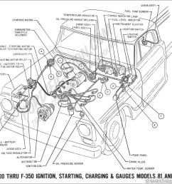 1969 ford f100 wiring ford truck technical drawings and schematics section h wiring1969 f 100 thru f 350 ignition  [ 1180 x 1096 Pixel ]