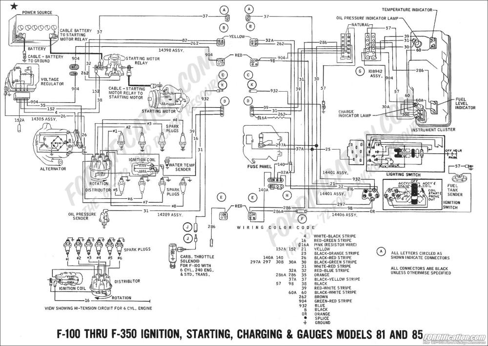 medium resolution of 1969 f 100 thru f 350 ignition charging starting and gauges 02