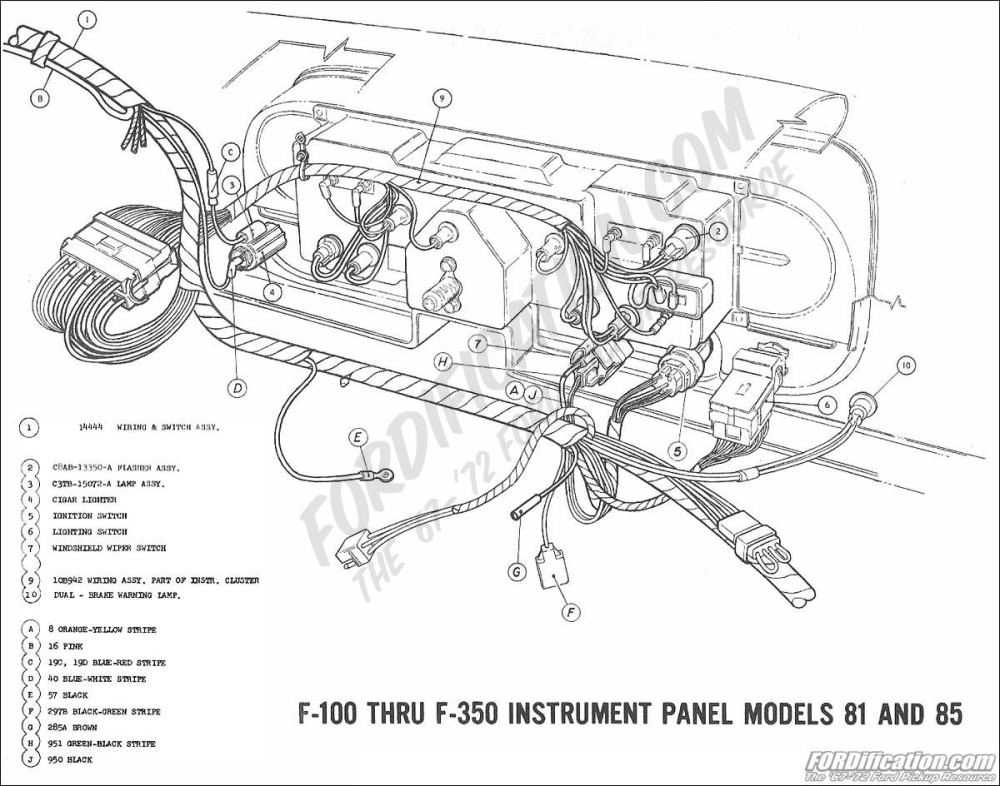 medium resolution of 1969 f 100 thru f 350 instrument panel