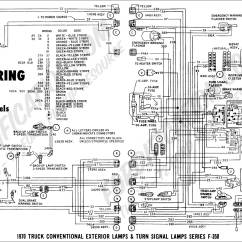 2008 F350 Trailer Wiring Diagram Gfci Diagrams 2013 Fuse Autos Post