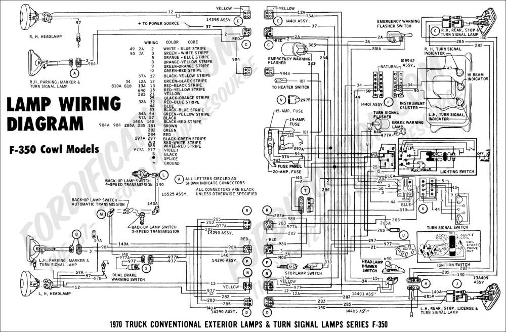 medium resolution of ford truck technical drawings and schematics section h wiring rh fordification com 1970 ford f100 wiring