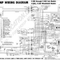 Lamp Wiring Diagram Electricity Board 1971 Ford F100 Tail Light F150