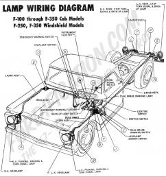 1971 ford f250 wiring diagram [ 1009 x 1040 Pixel ]