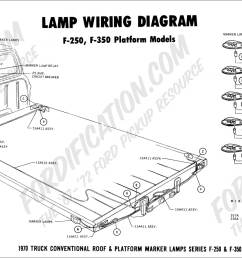 1976 ford f 250 wiring wiring diagrams rh gregorywein co 1965 ford truck wiring harness 1979 [ 2717 x 1200 Pixel ]