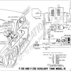 2002 F150 Horn Wiring Diagram Fetal Pig Spinal Cord Ford Truck Technical Drawings And Schematics Section H