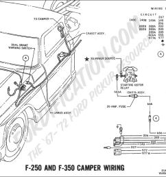 1969 f 250 f 350 camper wiring ford truck technical drawings and schematics  [ 1429 x 750 Pixel ]