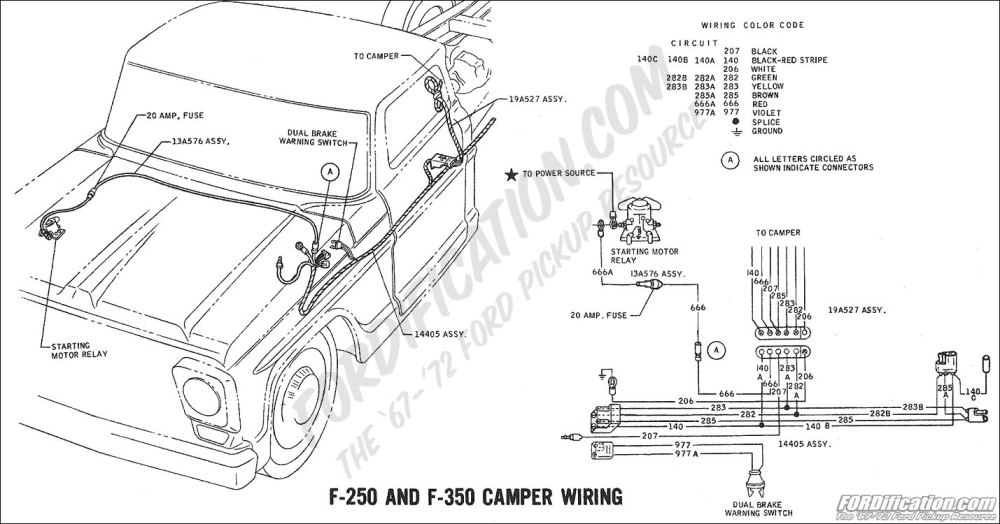 medium resolution of 1969 f 250 f 350 camper wiring ford truck technical drawings and schematics