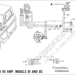 72 Ford F100 Dash Wiring Diagram Clavicle Anatomy Truck Technical Drawings And Schematics Section H