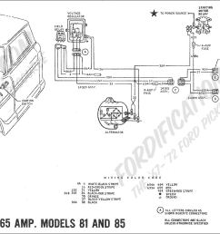 1981 ford alt wiring wiring diagram detailed 1988 ford alternator wiring diagram 1981 ford charging system wiring diagram [ 2064 x 871 Pixel ]