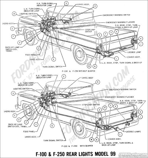 small resolution of 1969 ford f 250 turn signal wiring diagram well detailed wiring 1965 mustang turn signal wiring 1968