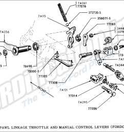 typical parking pawl linkage throttle and manual control levers fordomatic transmission  [ 1500 x 900 Pixel ]