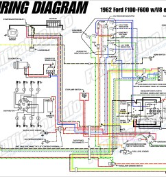 ford 1967 truck wiring diagram wiring diagram ford truck trailer wiring diagram ford truck wiring schematics [ 2802 x 2077 Pixel ]