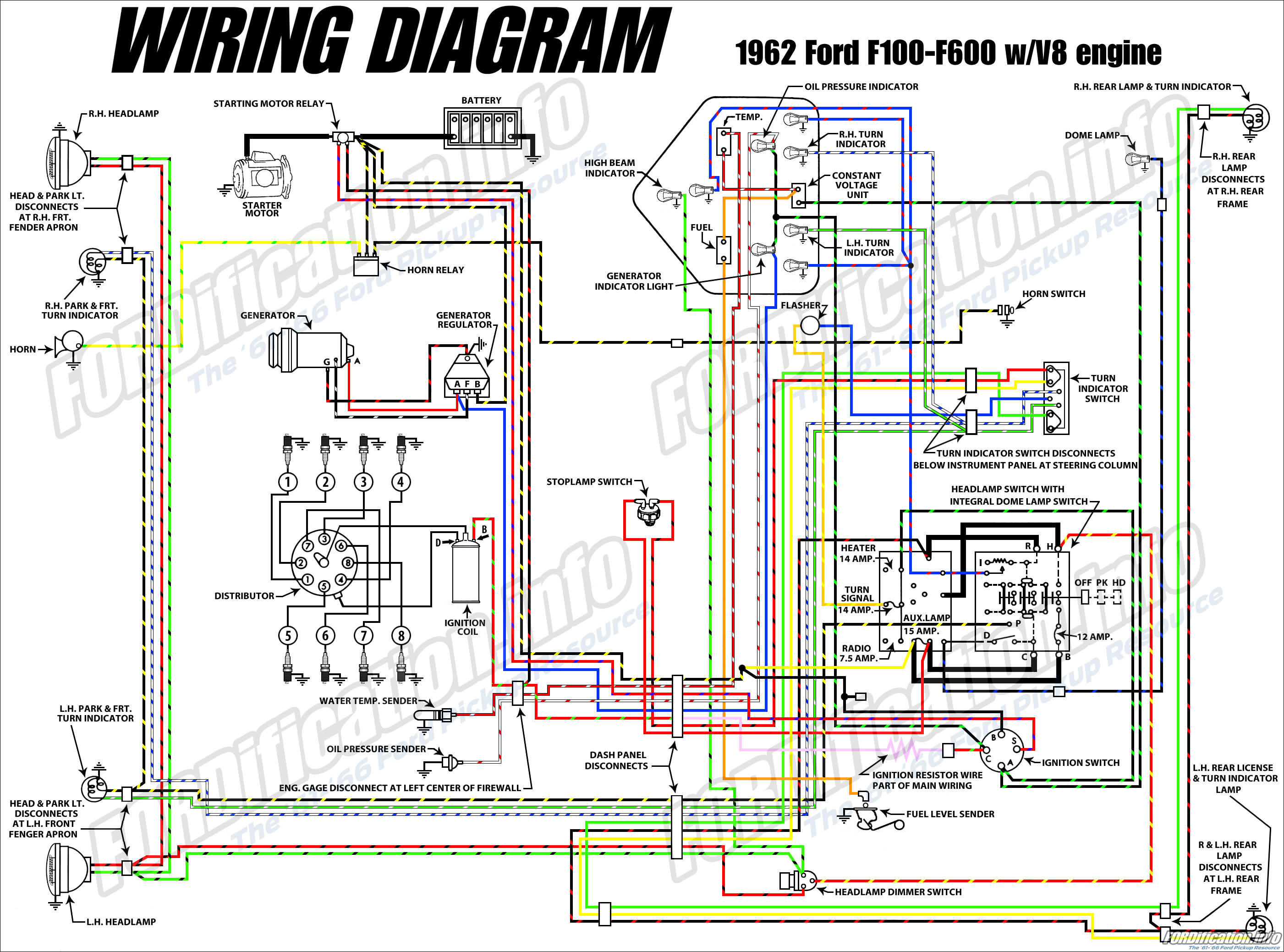 1963 ford f100 wiring diagram stewart warner gauges diagrams 1962 truck fordification info the