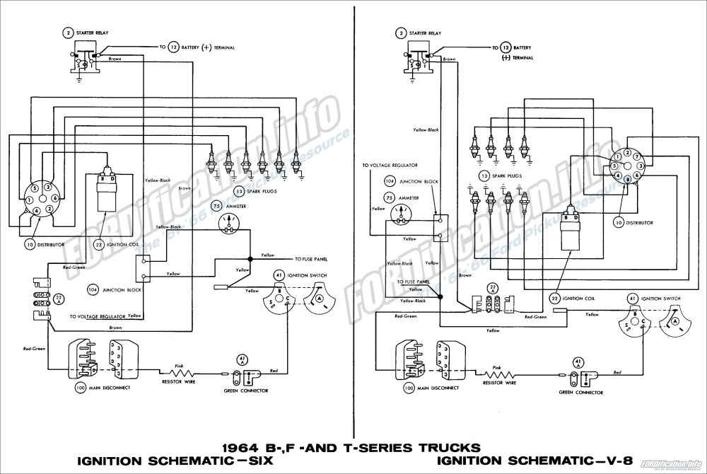 medium resolution of 1964 f100 brake light diagram wiring diagram technic1964 ford truck wiring diagrams fordification info the