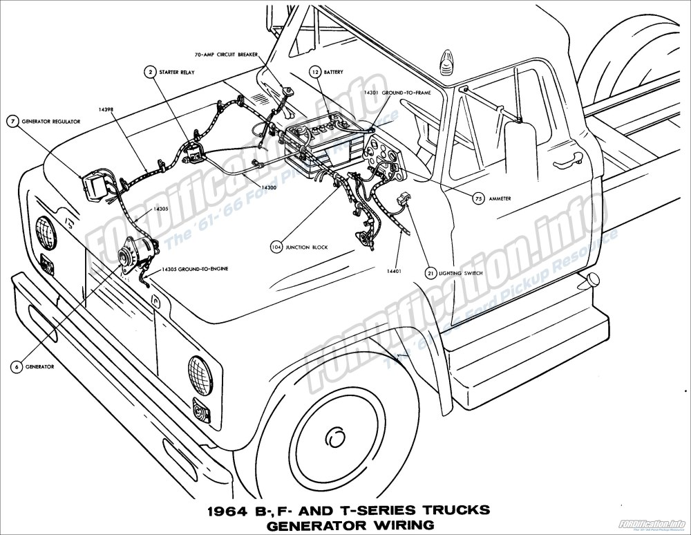 medium resolution of 1964 ford truck wiring diagrams fordification info the u002761 u0027661964 b f and