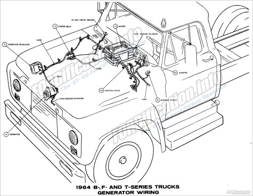 small resolution of 1964 ford truck wiring diagrams fordification info the u002761 u0027661964 b f and
