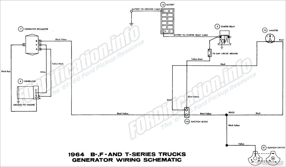 medium resolution of 1964 ford truck wiring diagrams fordification info the 61 66 41 plymouth wiring diagram