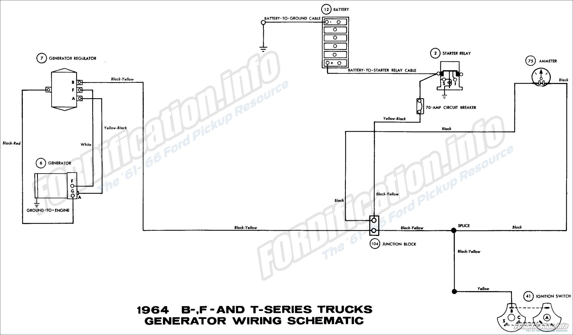 hight resolution of 1964 ford truck wiring diagrams fordification info the 61 66 41 plymouth wiring diagram
