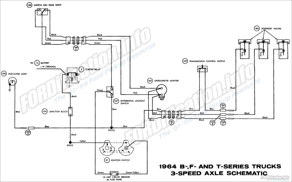 medium resolution of eaton auto trans wiring diagrams wiring library mix 1964 b f and t series truck