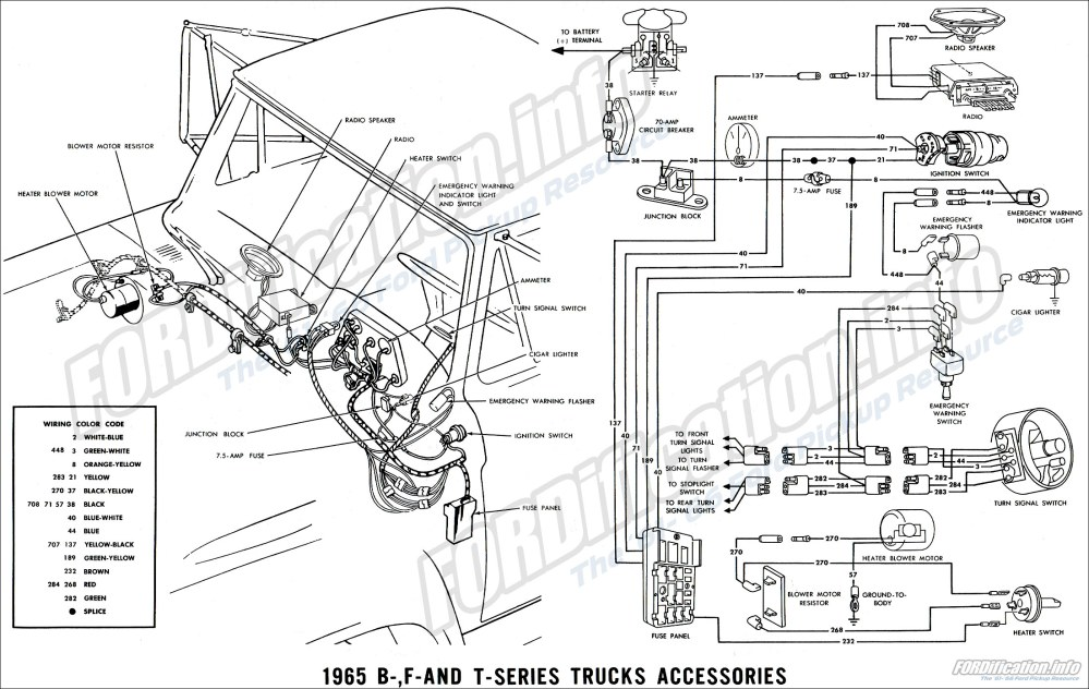 medium resolution of 1965 ford truck wiring diagrams fordification info the 61 66 1965 b f