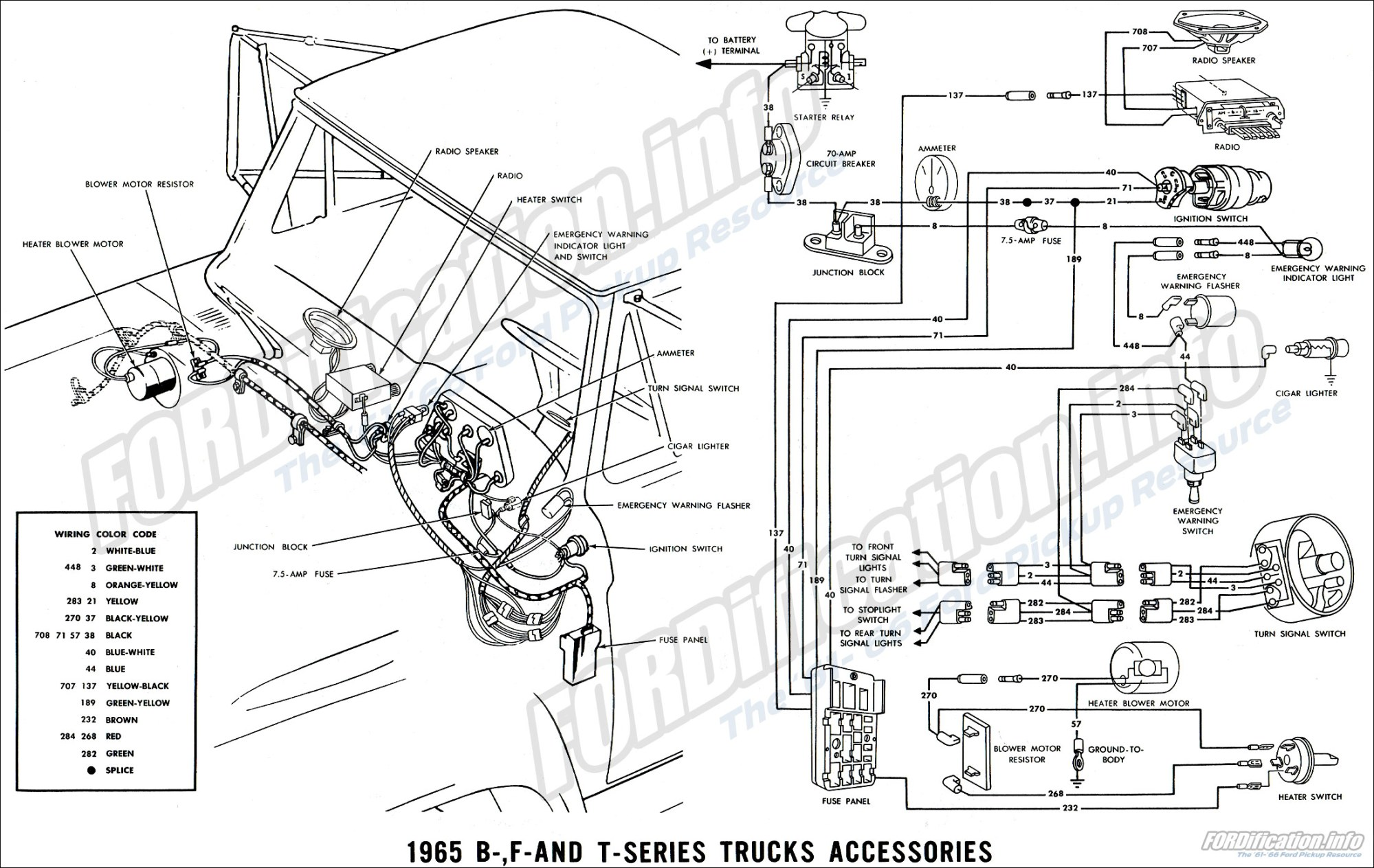 hight resolution of 1965 ford truck wiring diagrams fordification info the 61 66 1965 b f