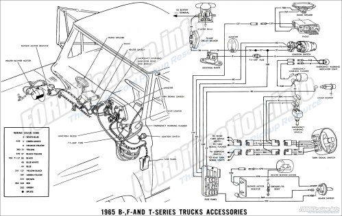 small resolution of 1965 ford truck wiring diagrams fordification info the 61 66 1965 b f