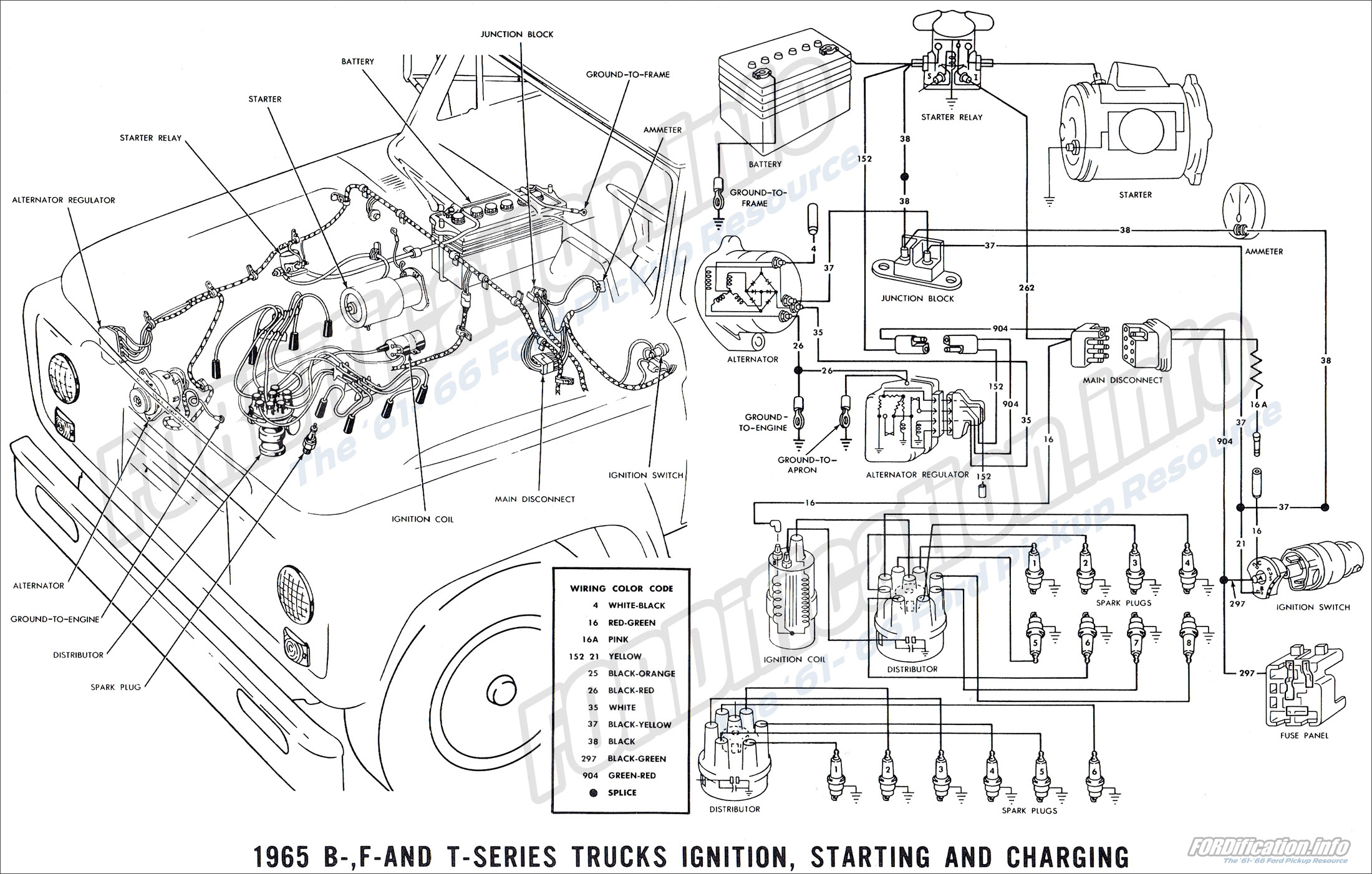 steering column wiring diagram 1965 ford f100