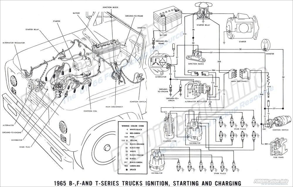 medium resolution of 1965 ford truck ignition wiring product wiring diagrams u2022 1971 mustang wiring blueprint light 1960