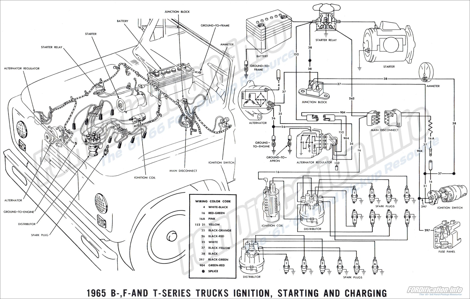 hight resolution of 1965 ford truck ignition wiring product wiring diagrams u2022 1971 mustang wiring blueprint light 1960