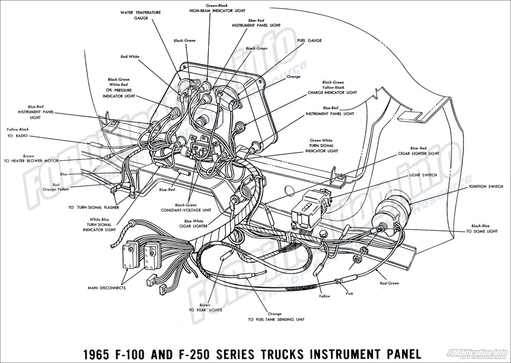 medium resolution of 1965 ford truck wiring diagrams fordification info the 61 66 1965 f 100 and