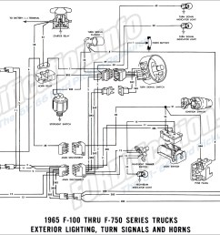 65 mustang turn signal wiring diagram wiring diagram 64 ford f100 solenoid wiring wiring diagram article [ 2200 x 1416 Pixel ]