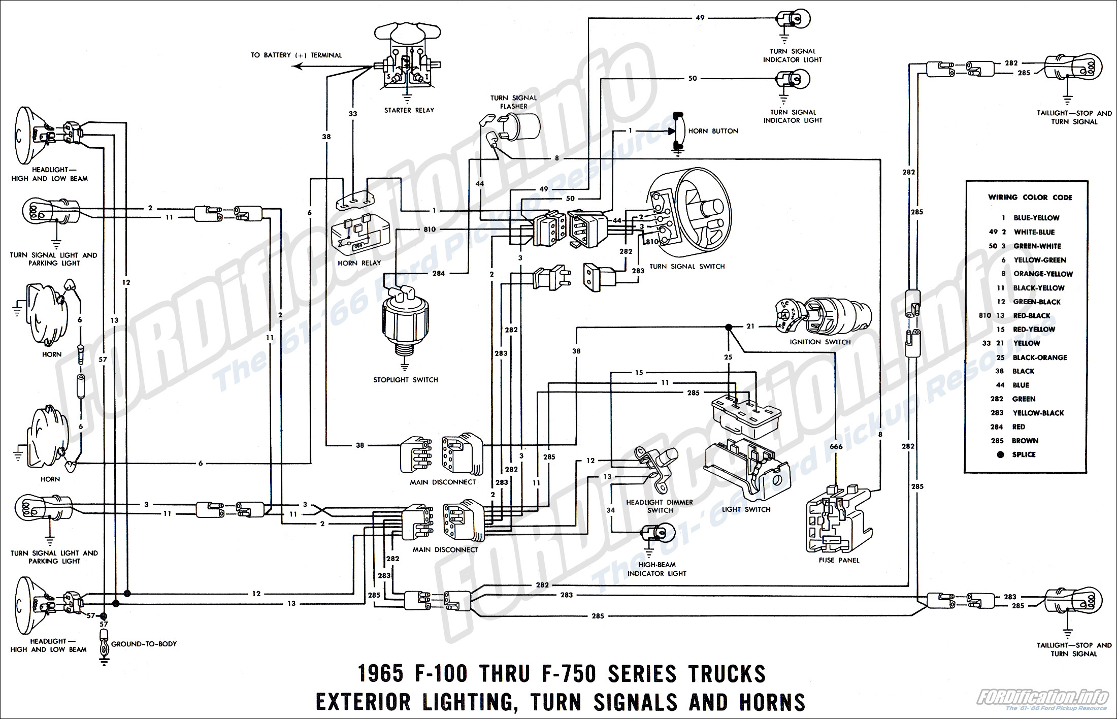 1964 ford ignition switch diagram 98 honda civic wiring 1965 truck diagrams - fordification.info the '61-'66 pickup resource
