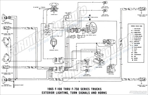 small resolution of 1965 f 100 thru f 750 series trucks exterior lighting turn signals and horns